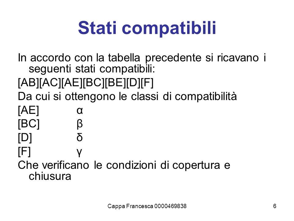 Stati compatibili In accordo con la tabella precedente si ricavano i seguenti stati compatibili: [AB][AC][AE][BC][BE][D][F]
